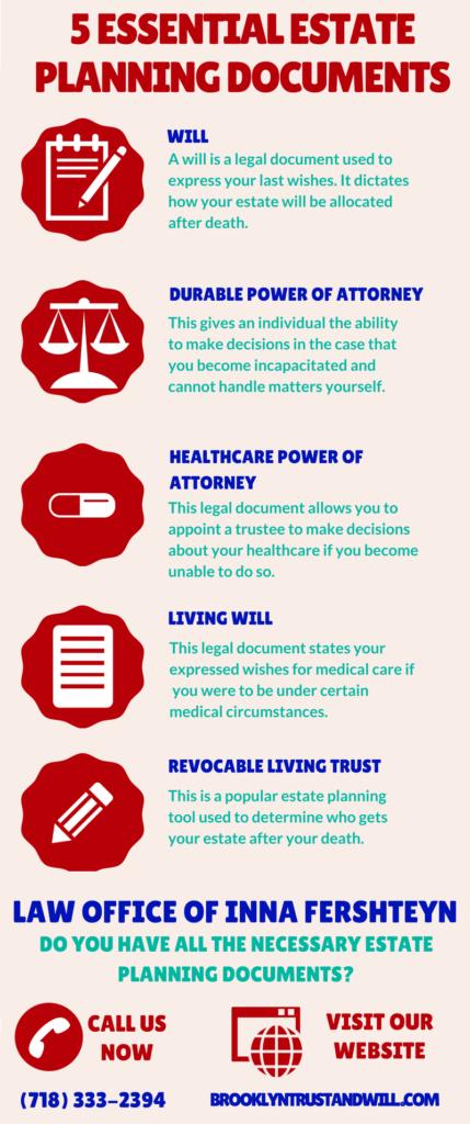5 Essential Estate Planning Documents Infographic from Estate Planning Attorney Inna Fershteyn