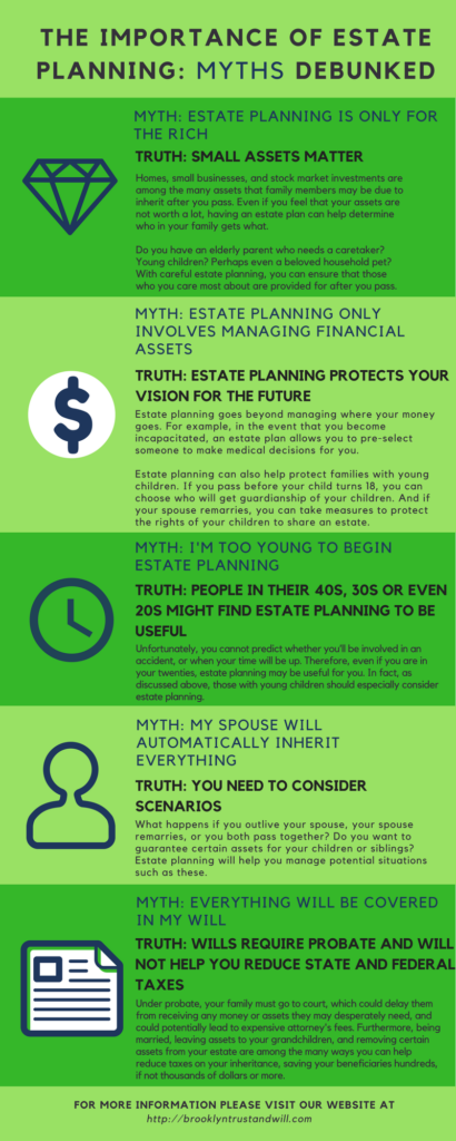 the importance of estate planning myths debunked infographic