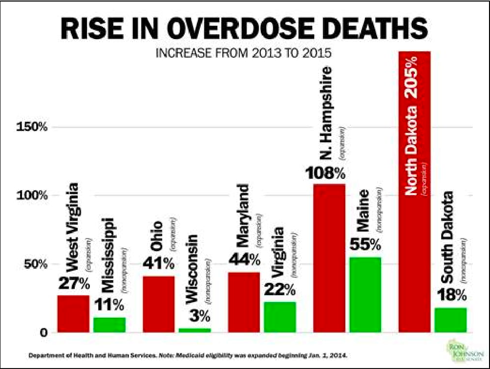 opioid-related-2015