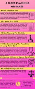 6 Elder planning mistakes